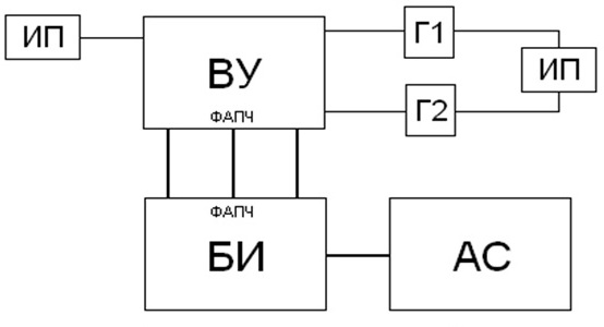 nedorogoi_i_dostupniy_izmeritel_shumov_ris2