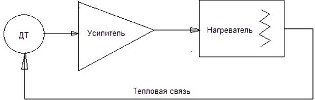teplovoi_raschet_termostatirovannix_kvarcevix_generatorov_ris1