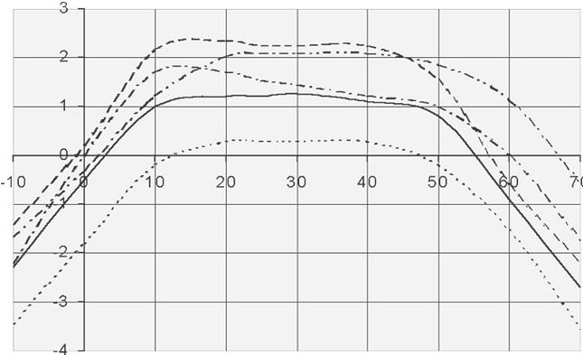 teplovoi_raschet_termostatirovannix_kvarcevix_generatorov_ris7